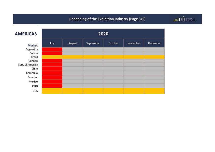 Exhibition_Industry_Market_Status_Tracker_Page_5 copy.jpg