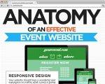 Anatomie van een doeltreffende event website