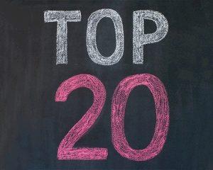 TOP 20 meest gelezen artikels 2013