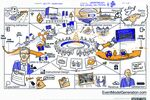 Event Model Canvas - Een visuele event-taal