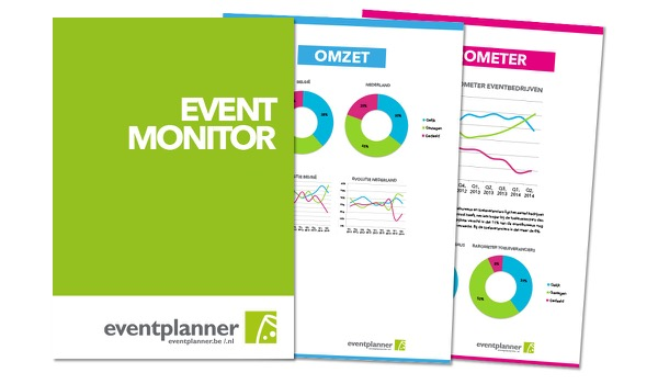 Marketeers investeren massaal in events